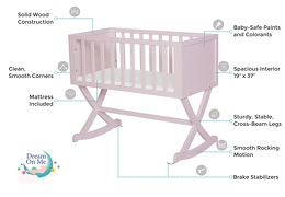 Blush Pink Luna/Haven Cradle Features
